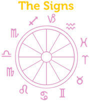 wheel-diagram-signs